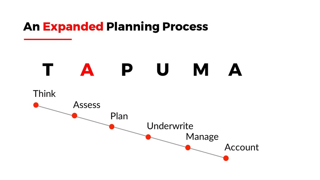 T A P U M A An Expanded Planning Process