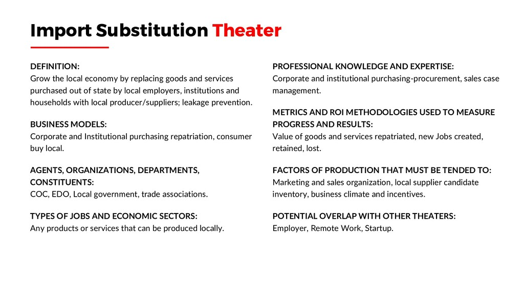 Import Substitution Theater DEFINITION: Grow th...