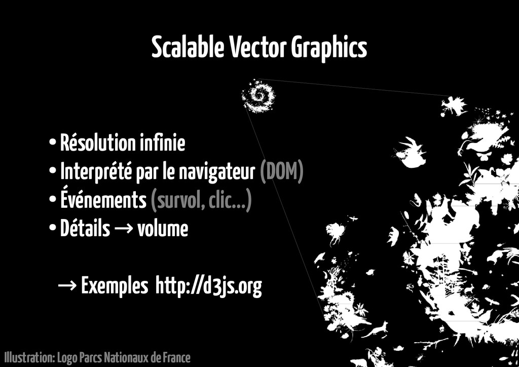 Scalable Vector Graphics ● Résolution infinie ●...