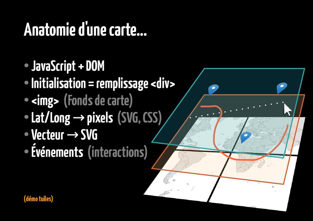 Anatomie d'une carte... ● JavaScript + DOM ● In...