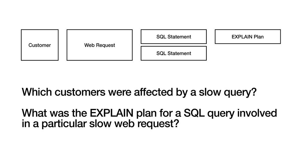 Web Request SQL Statement SQL Statement EXPLAIN...