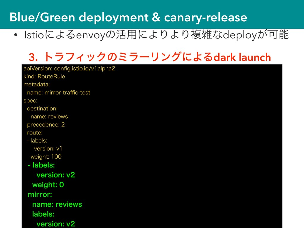 Blue/Green deployment & canary-release • Istioʹ...