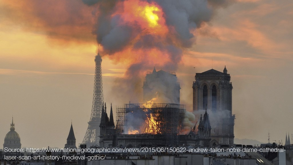 To-do: add Notre Dame Cathedral figure Goal: Int...