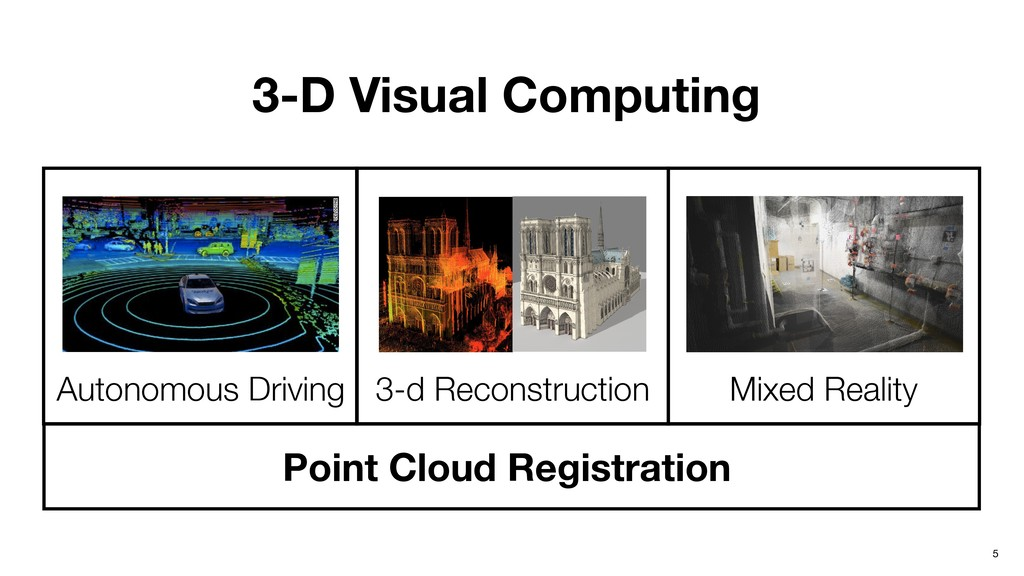 5 3-d Reconstruction Autonomous Driving Mixed R...