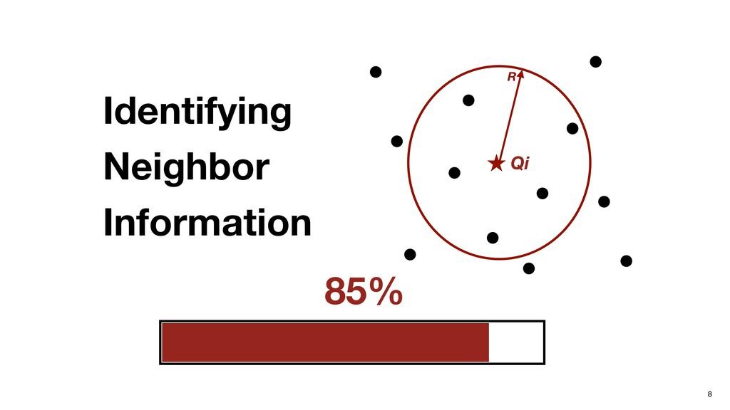 8 Identifying  Neighbor  Information Qi R 85%