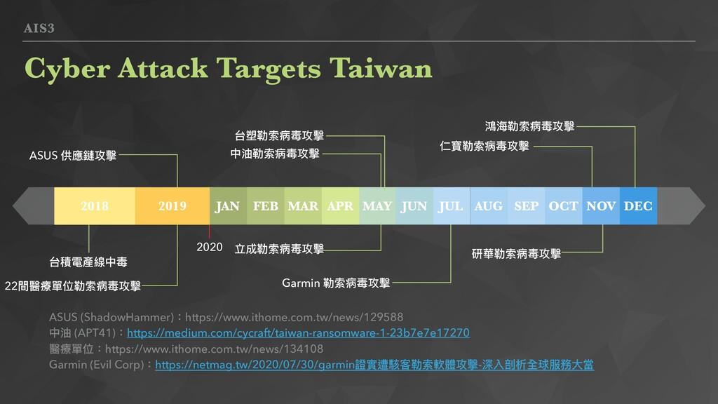 AIS3 Cyber Attack Targets Taiwan JAN DEC NOV JU...