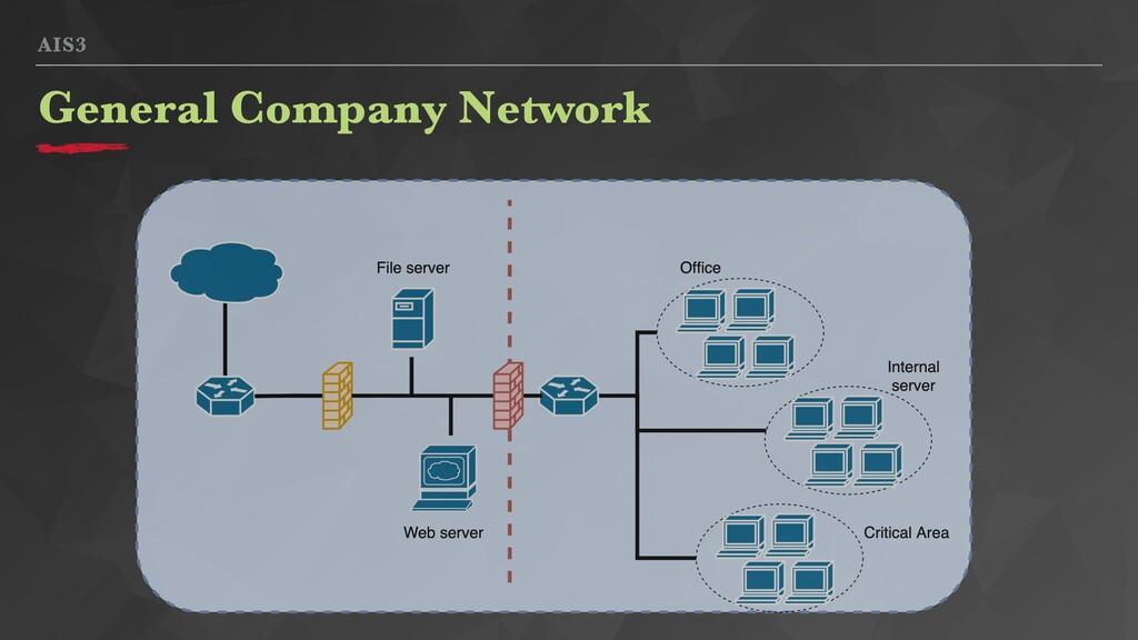 AIS3 General Company Network