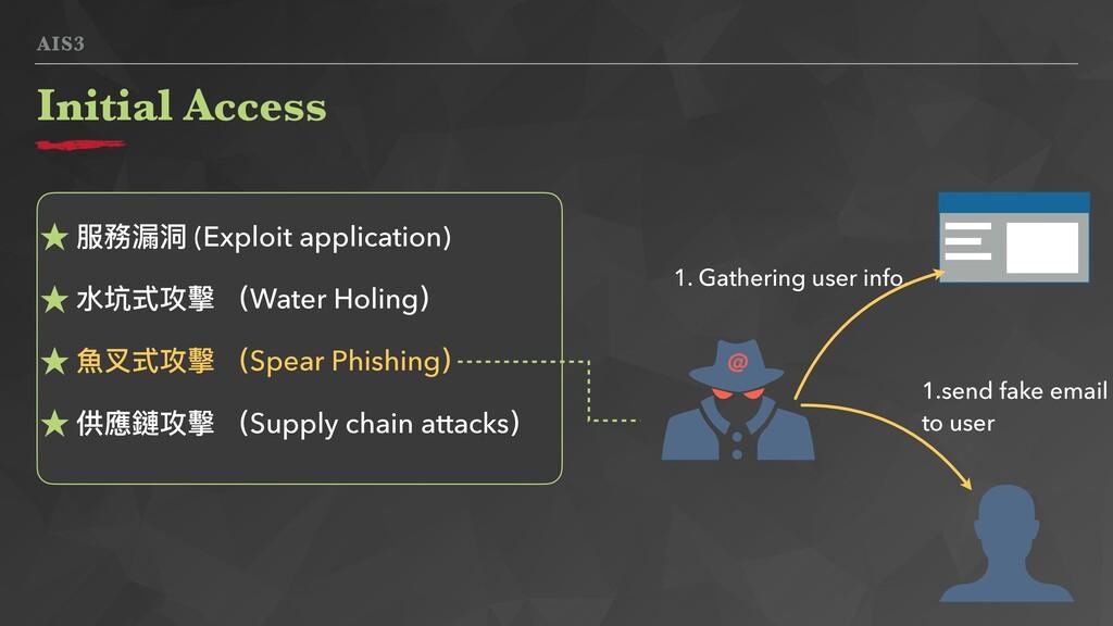 AIS3 Initial Access ★ 服務漏洞 (Exploit application...
