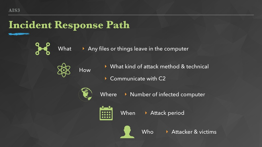 AIS3 Incident Response Path Who When Where How ...
