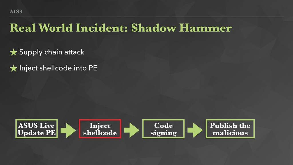 AIS3 ★ Supply chain attack ★ Inject shellcode i...