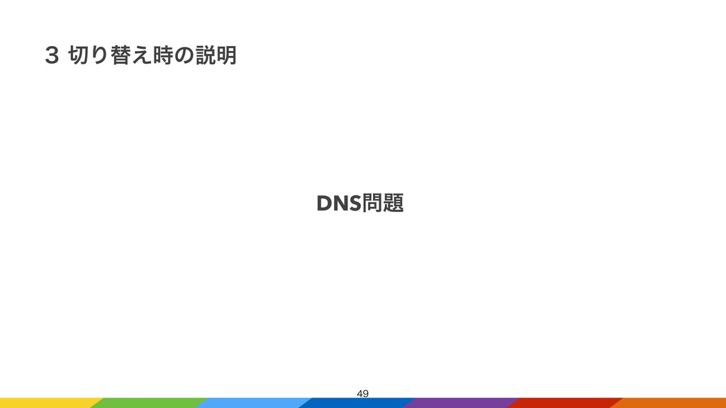 DNS ̏ Γସ͑ͷઆ໌
