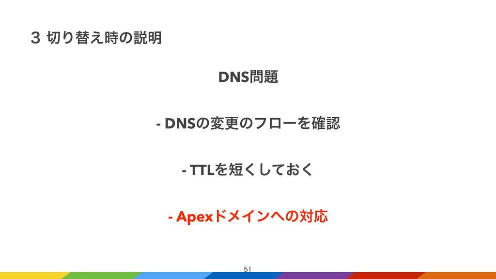 DNS   - DNSͷมߋͷϑϩʔΛ֬   - TTLΛ͓ͯ͘͘͠   - A...
