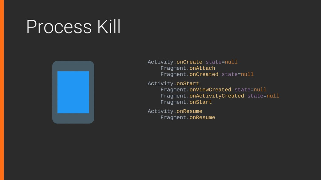 Process Kill Activity.onCreate state=null Fragm...