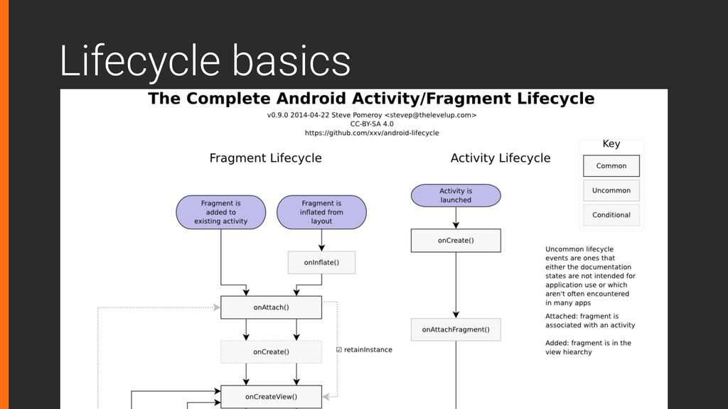 Lifecycle basics