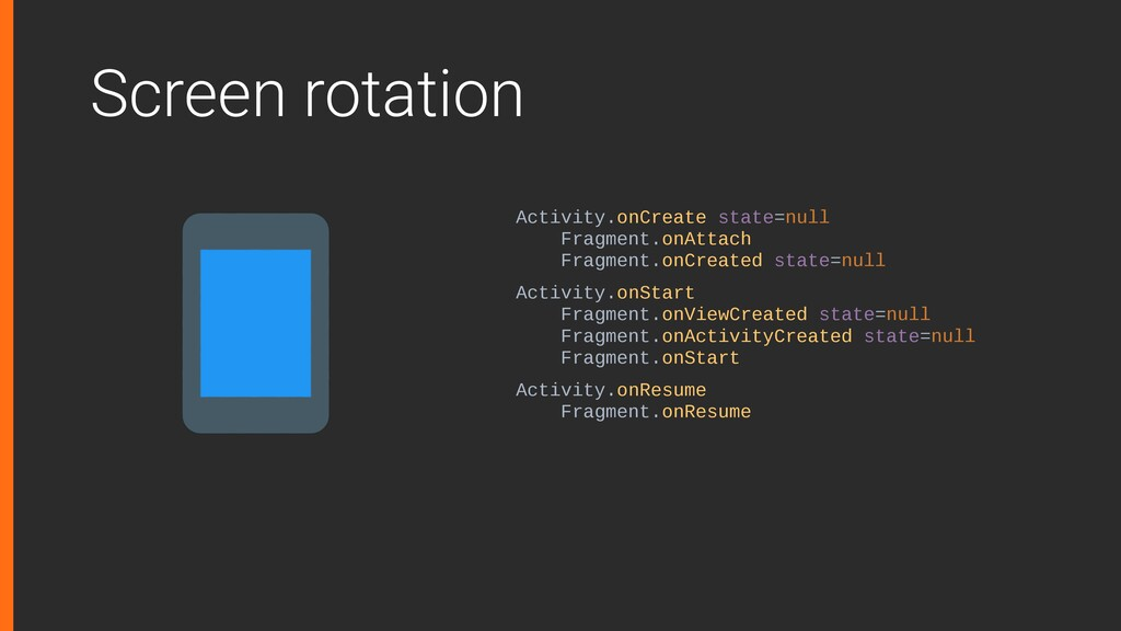 Screen rotation Activity.onCreate state=null Fr...