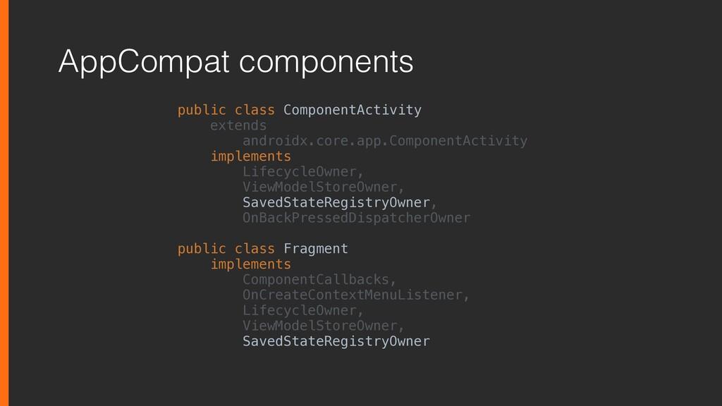 AppCompat components public class ComponentActi...