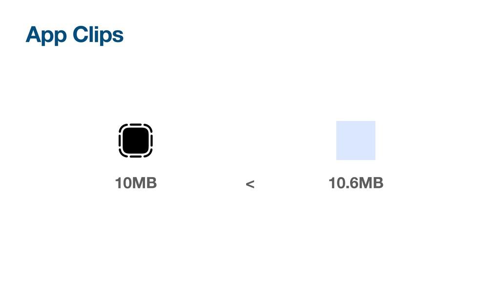 App Clips  10MB 10.6MB <