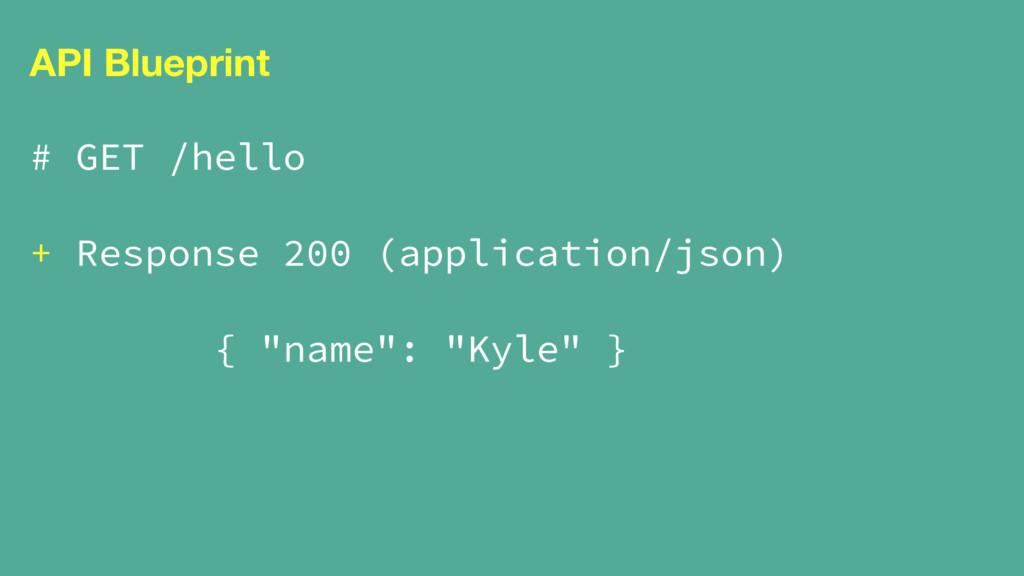API Blueprint # GET /hello + Response 200 (appl...