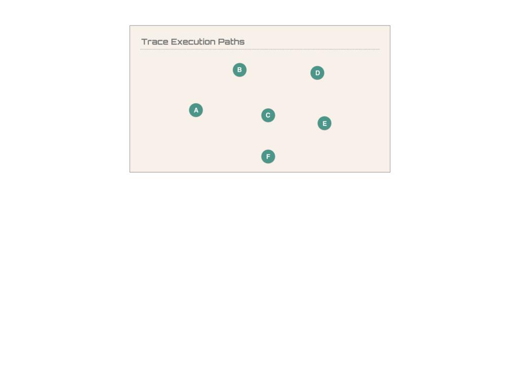 Trace Execution Paths A B D C E F