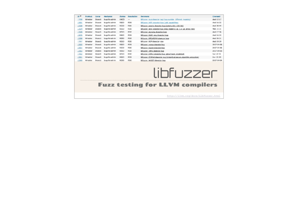 libfuzzer Fuzz testing for LLVM compilers http:...