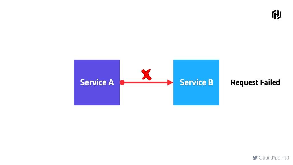 @build1point0  Service A Service B Request Fai...
