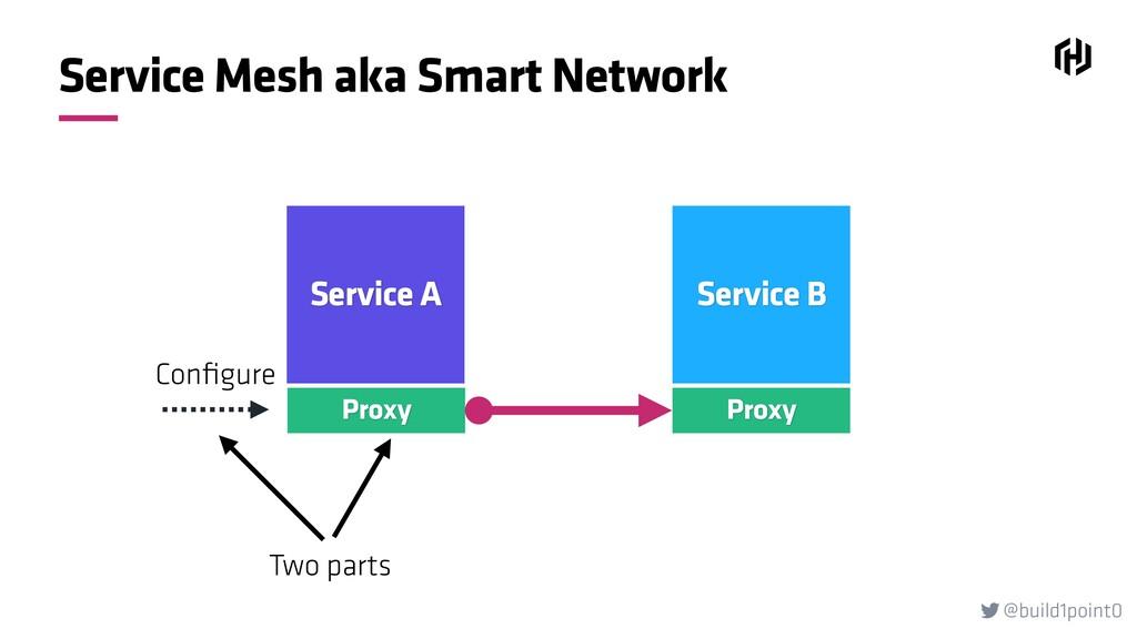 @build1point0  Service Mesh aka Smart Network ...