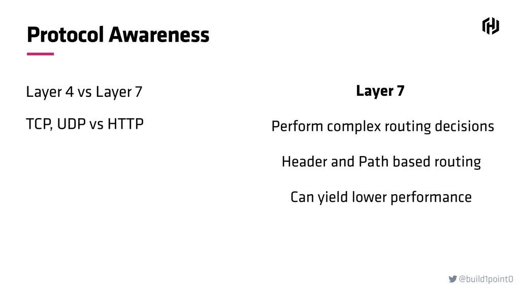 @build1point0  Protocol Awareness Layer 4 vs L...