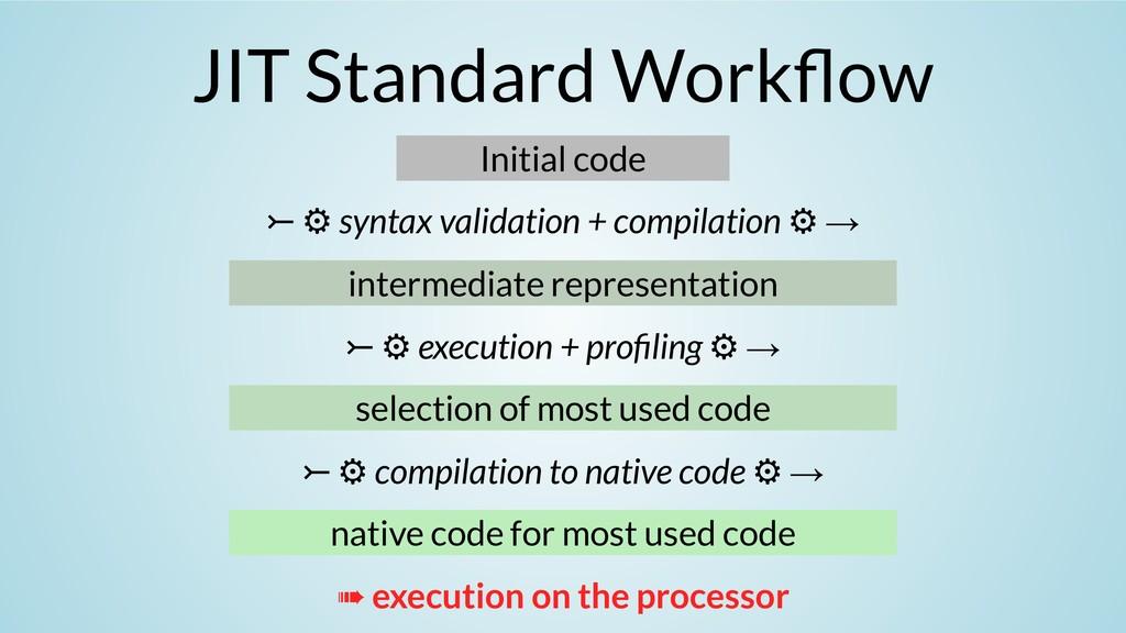 JIT Standard Work ow Initial code ⤚ ⚙ syntax va...