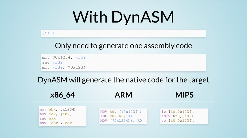 With DynASM Only need to generate one assembly ...