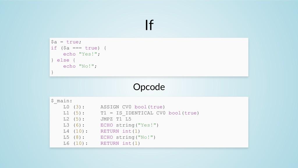 """If Opcode $a = true; if ($a === true) { echo """"Y..."""