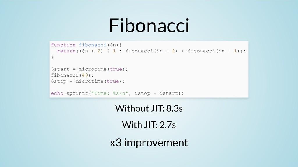 Fibonacci Without JIT: 8.3s With JIT: 2.7s x3 i...