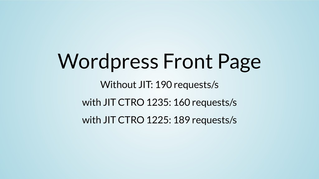 Wordpress Front Page Without JIT: 190 requests/...