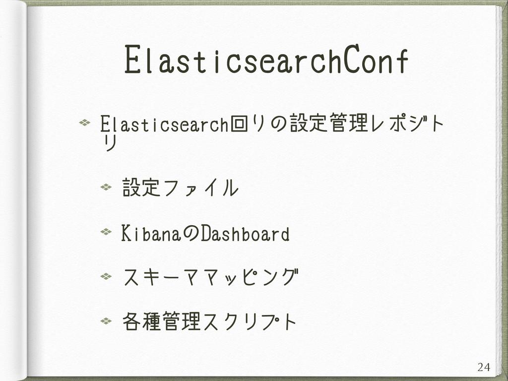 ElasticsearchConf Elasticsearch回りの設定管理レポジト リ 設定...