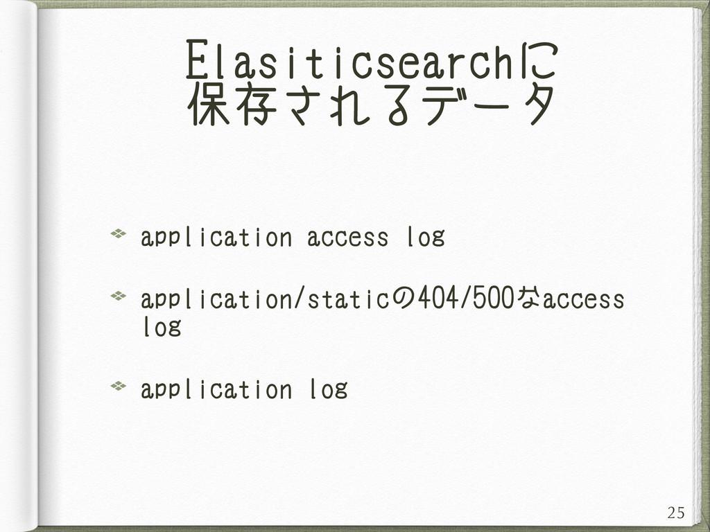 Elasiticsearchに 保存されるデータ application access log...