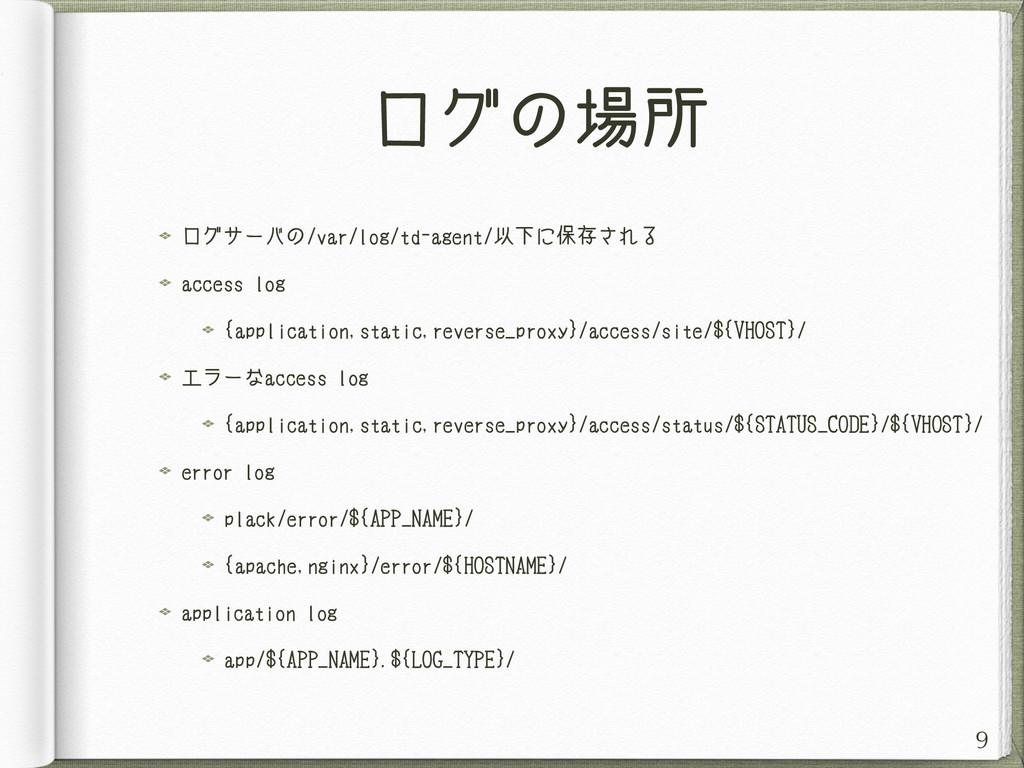 ログの場所 ログサーバの/var/log/td-agent/以下に保存される access l...