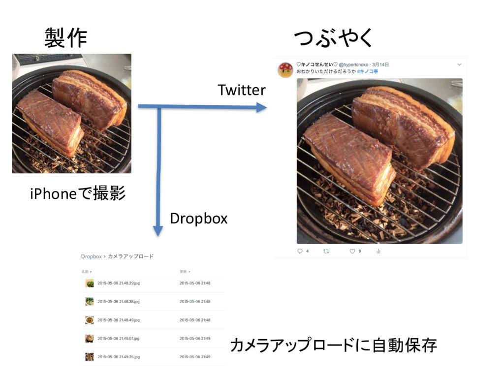 製作 つぶやく Dropbox iPhoneで撮影 Twitter カメラアップロードに自動保存