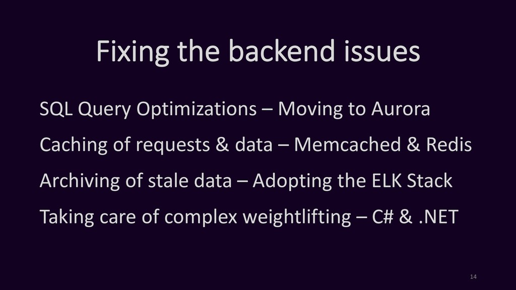 Fixing the backend issues SQL Query Optimizatio...