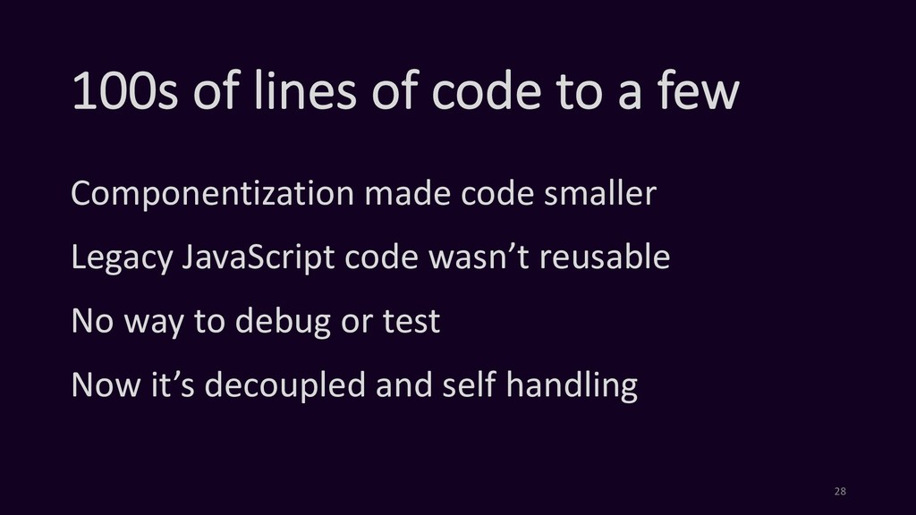 100s of lines of code to a few Componentization...