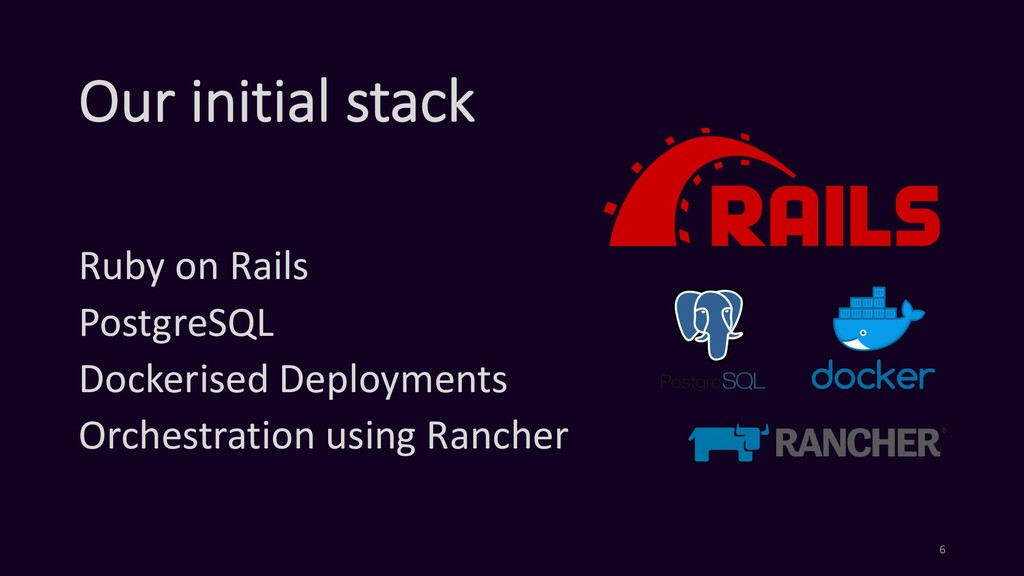 Our initial stack Ruby on Rails PostgreSQL Dock...
