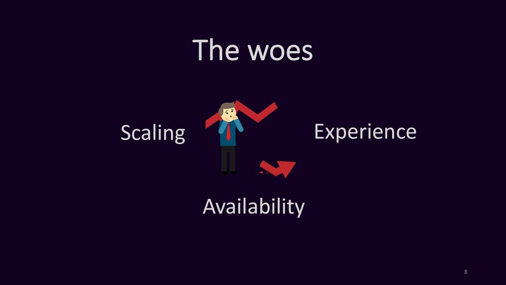 The woes Scaling Experience Availability 8
