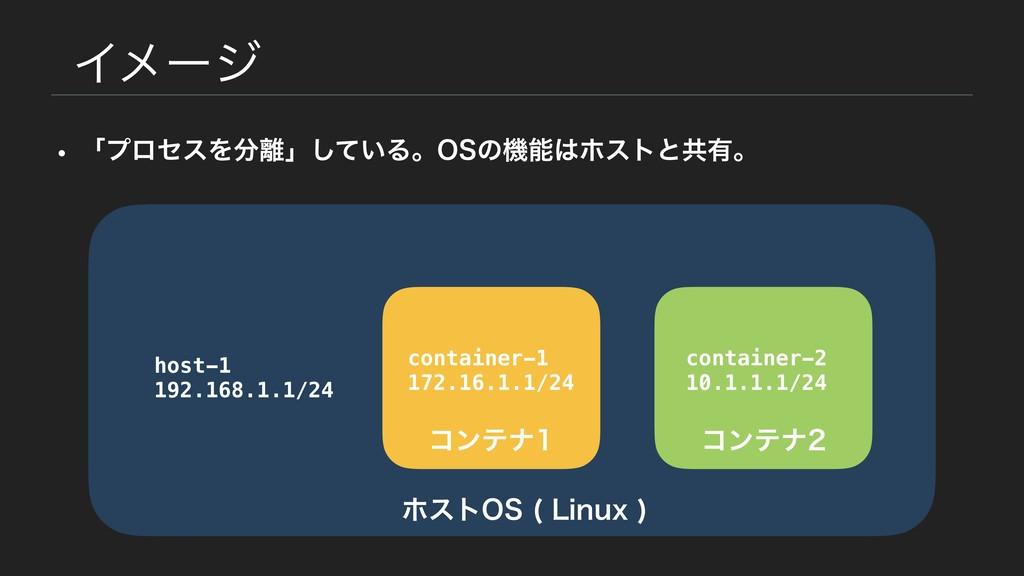 Πϝʔδ host-1 192.168.1.1/24 container-1 172.16.1...