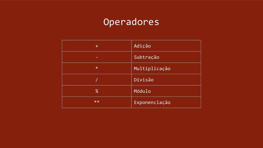 Operadores + Adição - Subtração * Multiplicação...