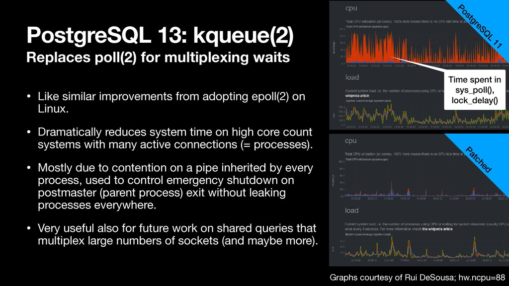 Patched PostgreSQL 13: kqueue(2) Replaces poll(...