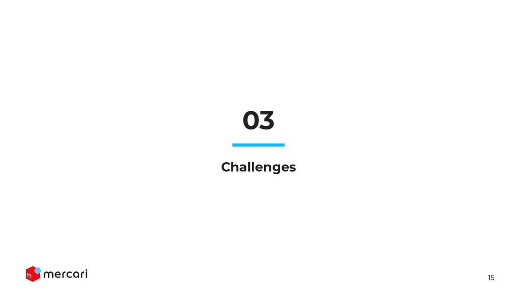 15 03 Challenges