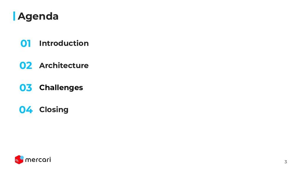 3 Introduction Agenda Architecture Challenges C...