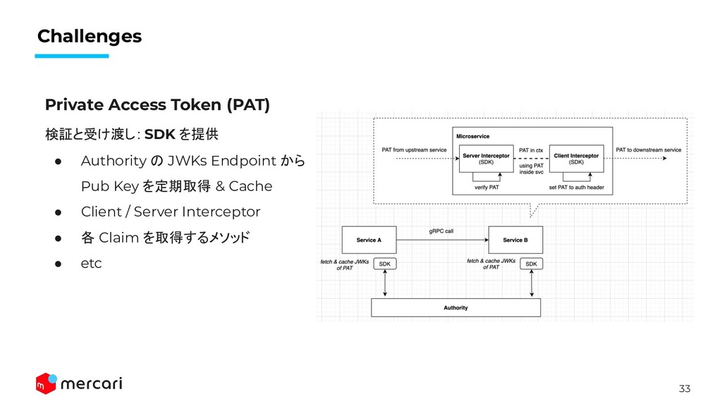 33 Challenges Private Access Token (PAT) 検証と受け渡...