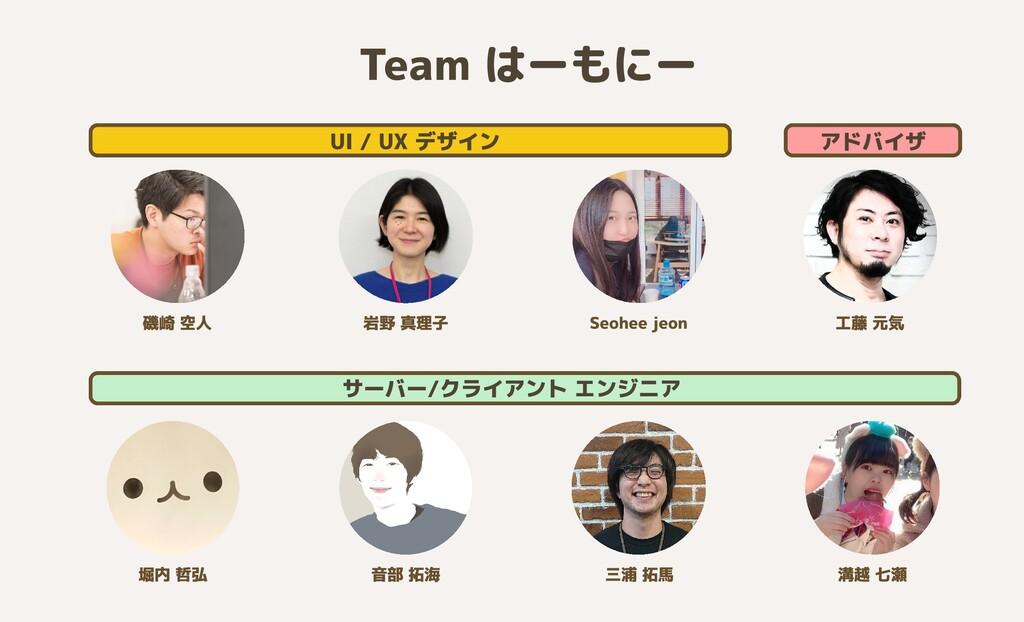 Team はーもにー UI / UX デザイン サーバー/クライアント エンジニア アドバイザ...