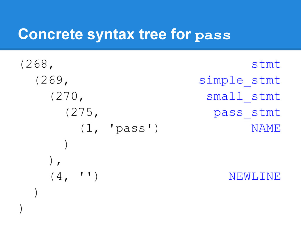 Concrete syntax tree for pass (268, stmt (269, ...