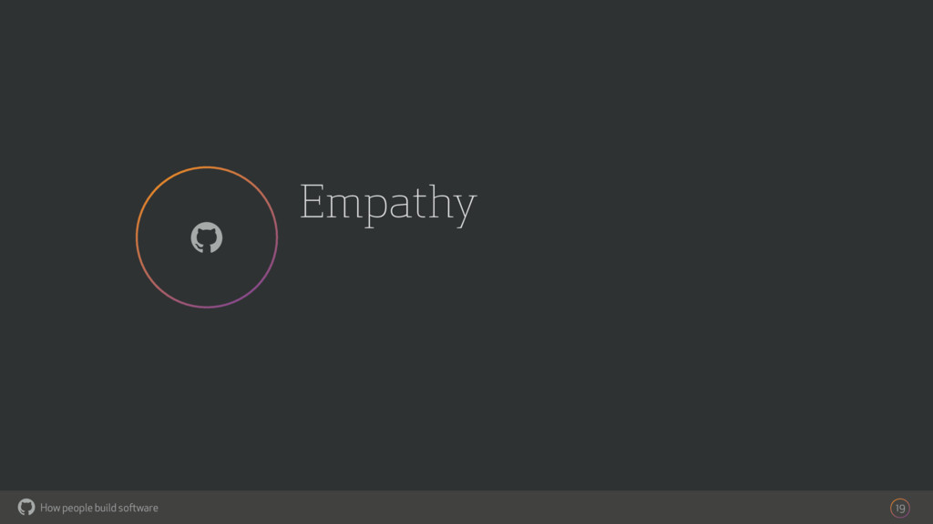 How people build software ! Empathy 19 !