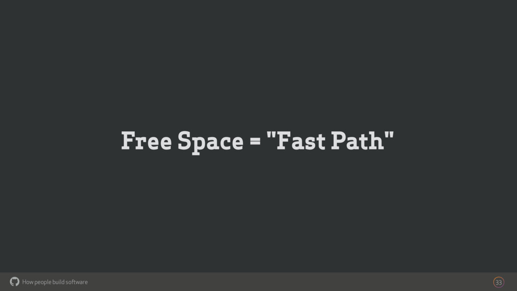 """How people build software ! Free Space = """"Fast ..."""